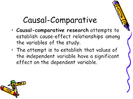Causal Comparative Study Major Types Of Quantitative Studies Descriptive Research