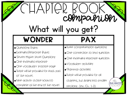 without further ado check out my latest chapter book panions for the novels pax and wonder