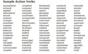 Describing Yourself Essay Common Questions About Citations History Department Essay Describe