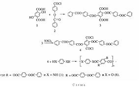 Реферат Новые сложные гребнеобразные полиэфиры и полиамиды  Новые сложные гребнеобразные полиэфиры и полиамиды синтез структура и свойства