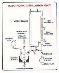 Azeotropic Distillation Unit Sai Scientific Glass Co