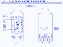 f fuse box diagram image wiring diagram 1999 ford f250 fuse box diagram 1999 image wiring on 2001 f250 fuse box