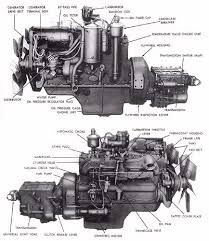 uncategorized buick factory history page 22 hercules diesel engine block head casting