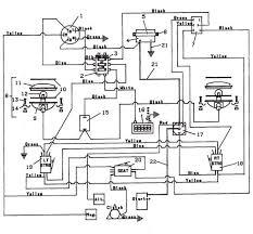 g1800 kubota wiring diagram auto electrical wiring diagram related g1800 kubota wiring diagram