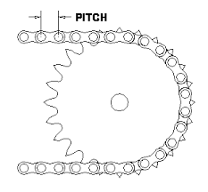Notes On Sprockets And Chains
