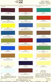 45 Nice Ppg Paint Color Samples Food Tips