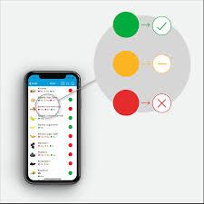 Traffic Light Food Chart Understanding The Traffic Lights In The Monash Fodmap Diet