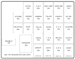 2000 hyundai tiburon fuse diagram wiring diagram mega hyundai tiburon fuse box wiring diagram perf ce 2000 hyundai elantra fuse diagram 2000 hyundai tiburon fuse diagram