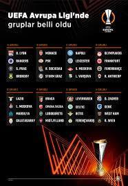 Galatasaray ve Fenerbahçe'nin UEFA Avrupa Ligi'nde rakipleri belli oldu -  HABERDAR - Gerçekler Sadece Gerçekler