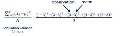 Variance Formula Variance Standard Deviation And Coefficient Of Variation