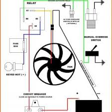 bmw e46 electric fan wiring diagram valid bmw e36 wiring diagrams bmw e46 electric fan wiring diagram inspirationa e36 ac wiring diagram save e36 electric fan wiring