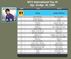 Hit Chart My Kpop Addiction