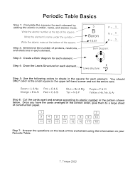 Chemistry bonding packet worksheet 2 reviewing lewis dot …, the periodic table was first developed and published by russian chemist dmitri mendeleev, in 1869. 2