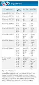 Keno Payout Chart Ma 40 Qualified Keno Winnings Chart