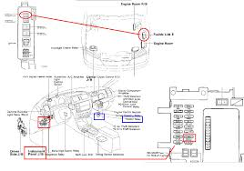 fuse box in seat leon auto electrical wiring diagram 1995 toyota avalon can u0026 39 t get blower 2 work control panel