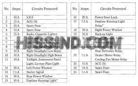 1992 1997 honda civic del sol fuse box diagram 94 honda del sol fuse box diagram 1997 honda del sol fuse box descriptions interior