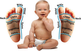 Reflexology For Babies Chart Relief Of Baby Ailments With Foot Reflexology Tots