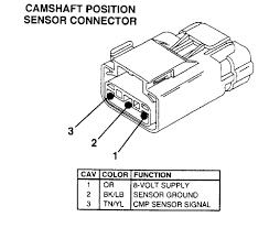 dodge stratus throttle position sensor wiring diagram dodge 0900c15280089875 dodge stratus throttle position sensor wiring diagram 0900c15280089875