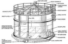Api tanques con presiones de gas internas de hasta 15 psi. Api 650 Section 5 Design Storage Tank Engineering Eng Tips