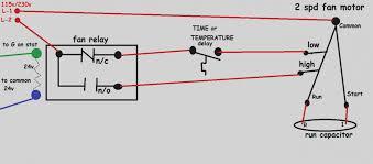 fan center relay wiring diagram hvac diy enthusiasts wiring diagrams \u2022 furnace fan motor wiring diagram pictures white rodgers fan center relay wiring diagram hvac how and rh chromatex me furnace fan switch wiring diagram furnace fan motor wiring diagram