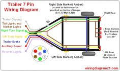 trailer wiring diagram for trailer wiring projects trailerwiring 7 Way Wiring Harness at How To Test 7 Point Wiring Harness