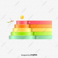 Vector Pyramid Cone Chart Chart Vector Ppt Element