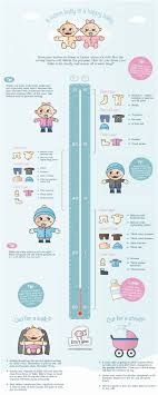 Baby Clothing Temperature Chart How To Dress Babies For Cold Weather Infographic Ellas Wool