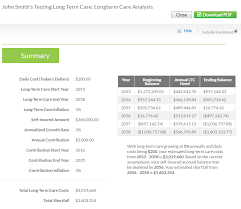 long term care insurance quote calculator raipurnews