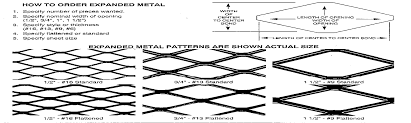 Expanded Metal Size Chart One Stop Steel Corp St Louis Steel Supply Expanded Metal