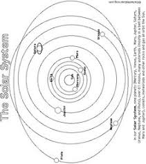 Small Picture Solar System Coloring Page Solar SystemSpace Pinterest