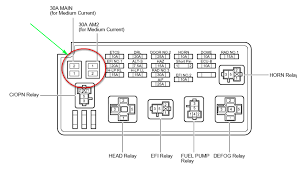 toyota hilux fuse box diagram toyota wiring diagrams online