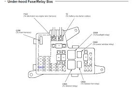 96 accord fuse box simple wiring diagram 96 accord fuse box diagram wiring diagrams best 96 f150 fuse box 96 accord fuse box