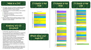 09 chief complaints and concerns jpg 09 chief complaints and concerns