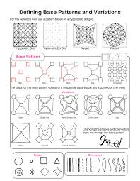 Pattern Definition Awesome Ideas