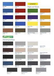 Dulux Suede Colour Chart Hedge 87336 Matt Duralloy