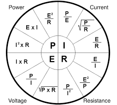 Voltage Wattage Chart Ohms Law Calculator Inch Calculator