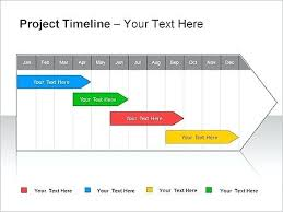 high level project schedule high level project timeline template implementation powerpoint