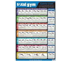 Total Gym Weight Resistance Chart Total Gym Wall Chart With 35 Exercises Qvc Com