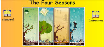 4 Seasons Chart Fall Is Here Lessons For The Season Change Teq