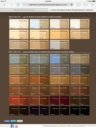 rustoleum paint color chartColors Of Rustoleum Cabinet Transformations  memsahebnet