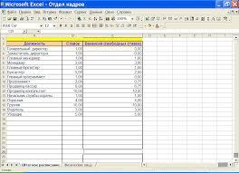 База данных Отдел кадров Курсовая работа на excel Эксель  База данных quot Отдел кадров quot