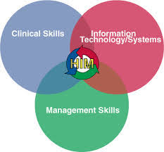 What Do Healthcare Administrators Do What Does A Registered Health Information Administrator Do