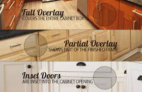 it s all about the cabinet doors cabinetcorp full overlay