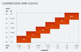 Arm Sleeve Size Chart Compression Arm Sleeves