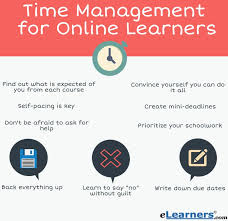 time management tips for online learners manage time for online learners tips