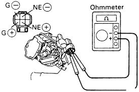 toyota distributor wiring wiring diagram fascinating repair guides distributor ignition system diagnosis and testing toyota 22r distributor wiring toyota distributor wiring