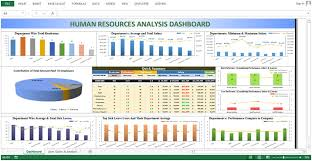 hr dashboard in excel human resource dashboard department wise performance shown