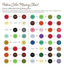 Basic Colour Mixing Chart Patina Color Mixing Chart Color Mixing Chart Mixing Paint