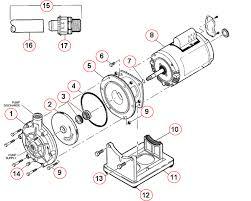polaris wiring schematics on polaris images free download wiring Polaris Ranger Wiring Diagram polaris wiring schematics 4 polaris 600 wiring diagram polaris ranger parts diagram wiring diagram for polaris ranger