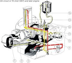 1976 porsche 912e engine diagram 1976 automotive wiring diagrams porsche 912 engine wiring diagram nilza net